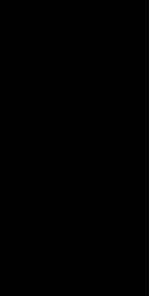 Villeroy & Boch Play It! Wandfliesen 1560 PI90 schwarz glänzend 25x50 cm